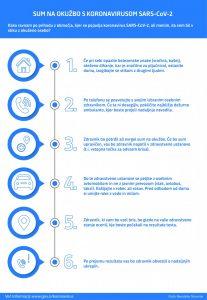 Priporočila za preprečevanje okužbe s koronavirusom